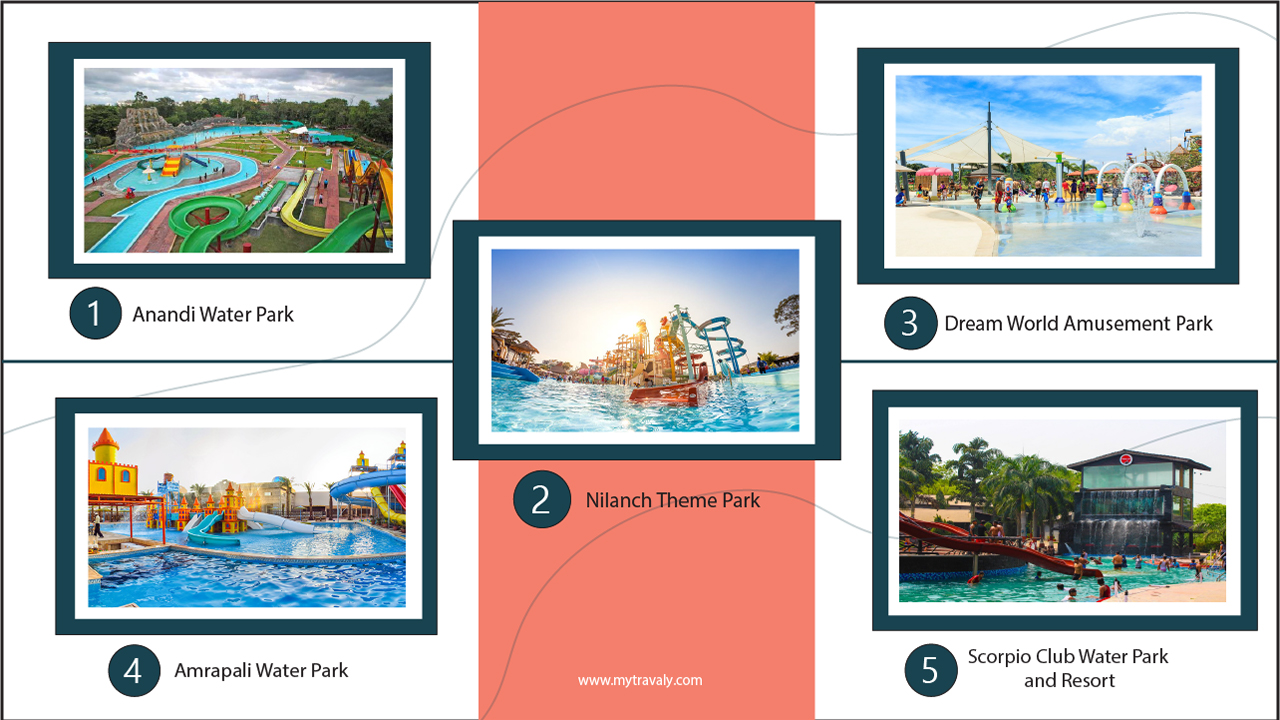 Top 5 water parks in Lucknow you must visit